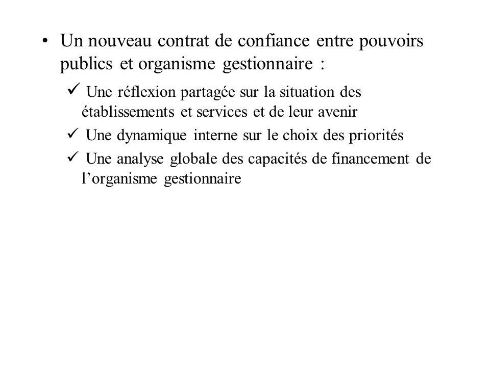 Un nouveau contrat de confiance entre pouvoirs publics et organisme gestionnaire : Une réflexion partagée sur la situation des établissements et servi