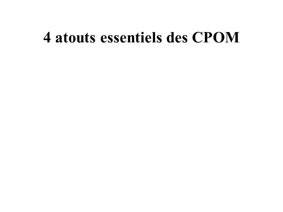 Un dialogue de gestion (juin-septembre) -Réalisation des objectifs -Gestion -Résultats -Aide par des crédits non reconductibles à laccélération, «boostage», ajustement des objectifs Analyse en début de N+5 des facteurs endogènes et exogènes des écarts -Résultats cumulés et combinés en fin de CPOM -Préparation de 2ème CPOM fin N+5