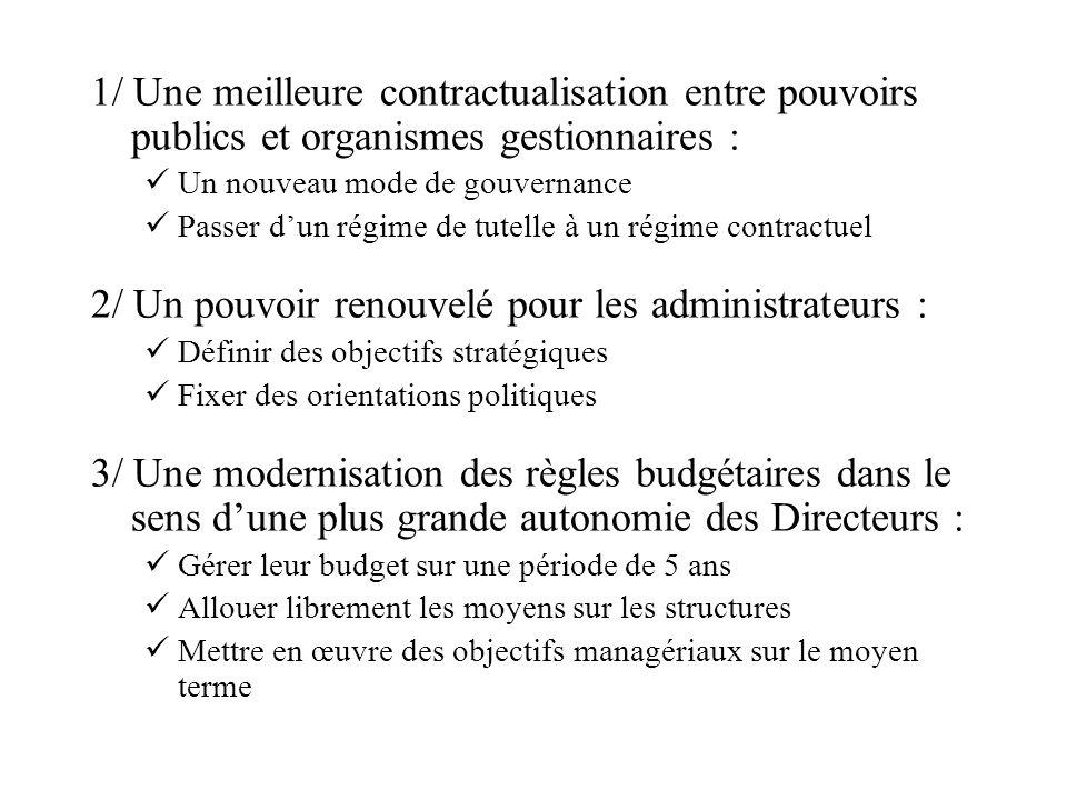 1/ Une meilleure contractualisation entre pouvoirs publics et organismes gestionnaires : Un nouveau mode de gouvernance Passer dun régime de tutelle à