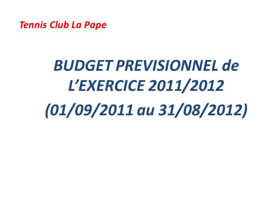 BUDGET PREVISIONNEL de LEXERCICE 2011/2012 (01/09/2011 au 31/08/2012) Tennis Club La Pape