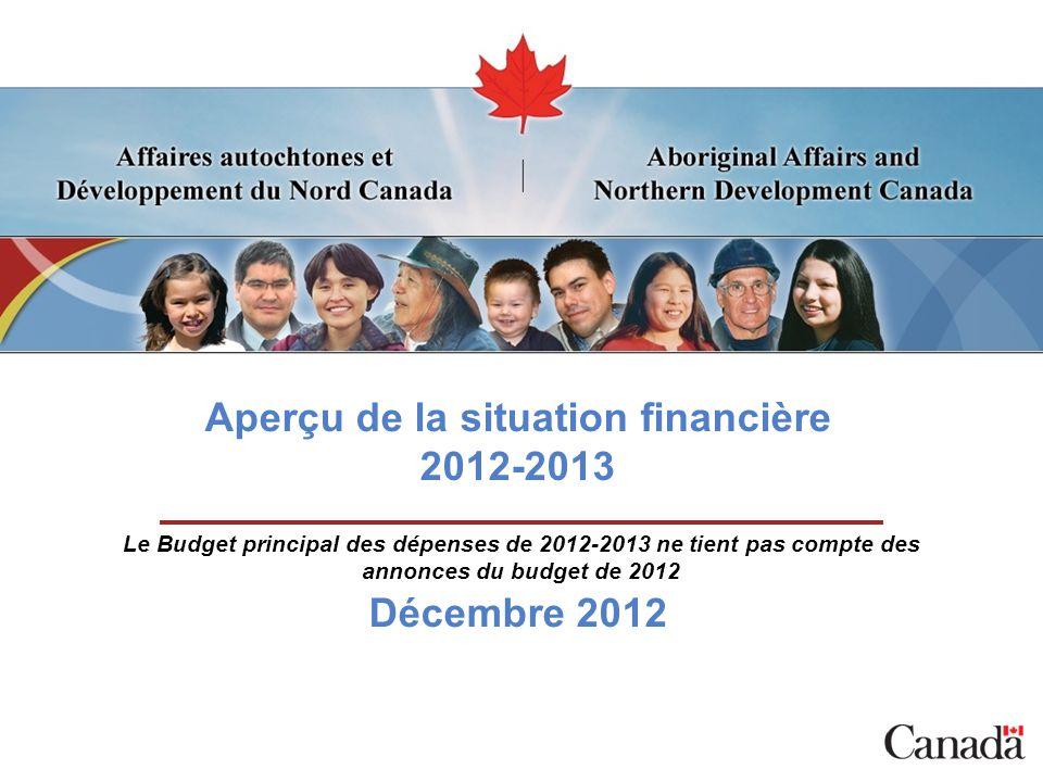 1 Aperçu de la situation financière 2012-2013 Décembre 2012 Le Budget principal des dépenses de 2012-2013 ne tient pas compte des annonces du budget de 2012