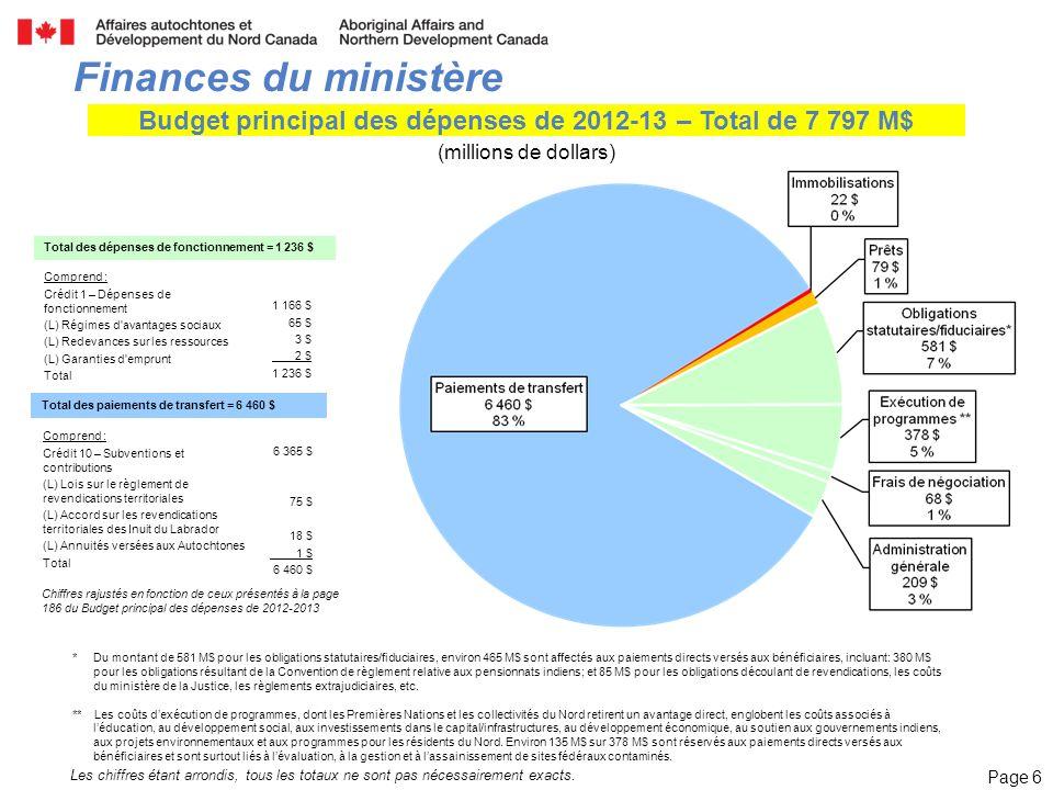 Page 6 Finances du ministère Les chiffres étant arrondis, tous les totaux ne sont pas nécessairement exacts.