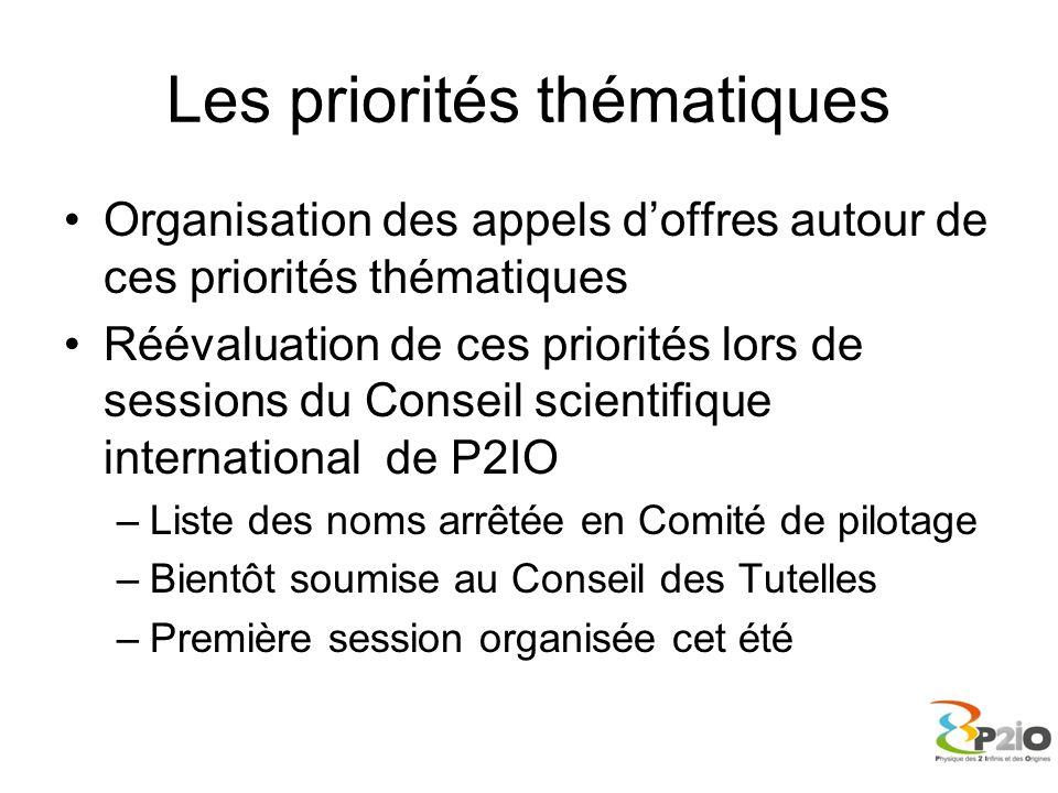 Les priorités thématiques Organisation des appels doffres autour de ces priorités thématiques Réévaluation de ces priorités lors de sessions du Consei