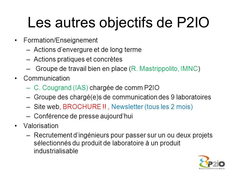 Les autres objectifs de P2IO Formation/Enseignement –Actions denvergure et de long terme –Actions pratiques et concrètes – Groupe de travail bien en p