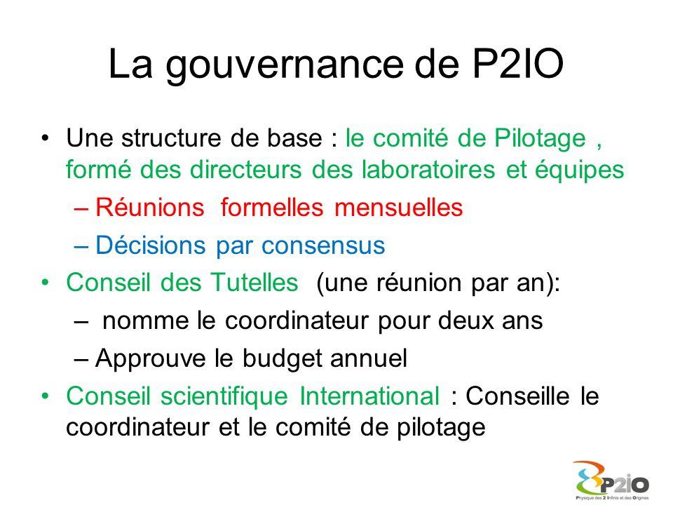 La gouvernance de P2IO Une structure de base : le comité de Pilotage, formé des directeurs des laboratoires et équipes –Réunions formelles mensuelles