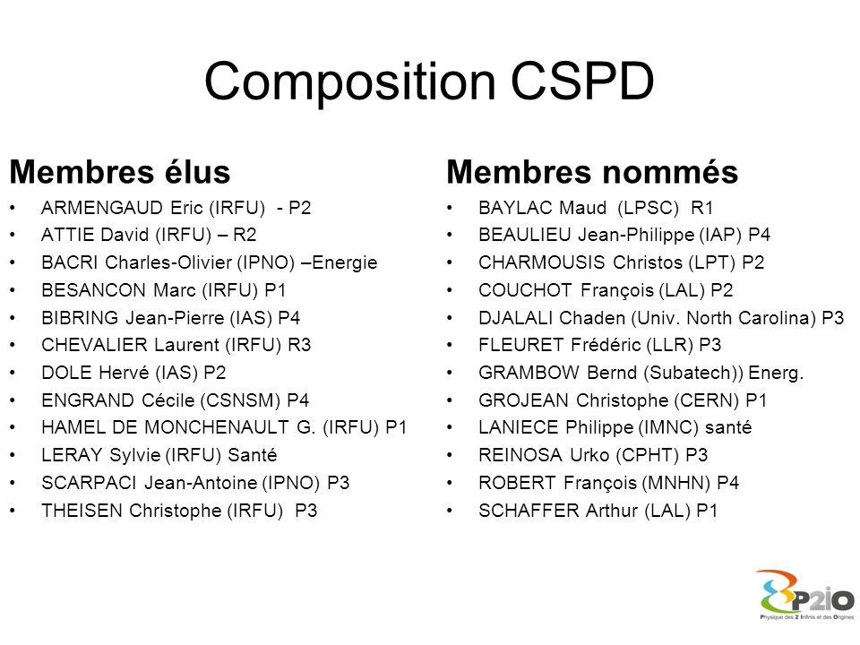 Composition CSPD Membres élus ARMENGAUD Eric (IRFU) - P2 ATTIE David (IRFU) – R2 BACRI Charles-Olivier (IPNO) –Energie BESANCON Marc (IRFU) P1 BIBRING
