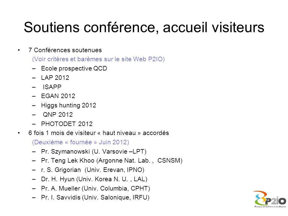 Soutiens conférence, accueil visiteurs 7 Conférences soutenues (Voir critères et barèmes sur le site Web P2IO) –Ecole prospective QCD –LAP 2012 – ISAP