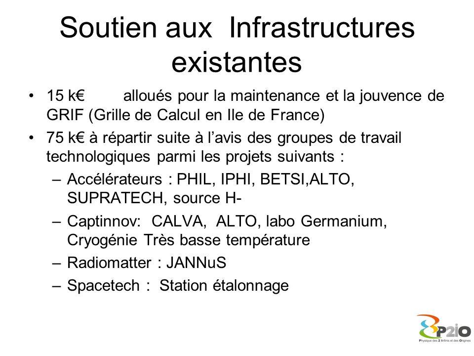 Soutien aux Infrastructures existantes 15 k alloués pour la maintenance et la jouvence de GRIF (Grille de Calcul en Ile de France) 75 k à répartir sui
