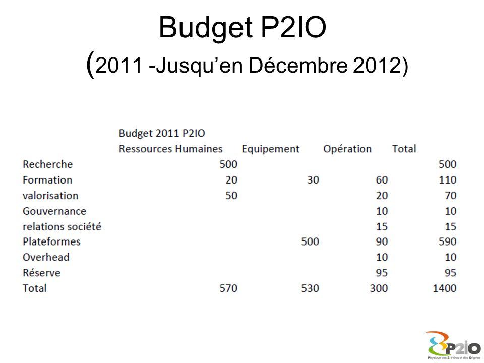 Budget P2IO ( 2011 -Jusquen Décembre 2012)
