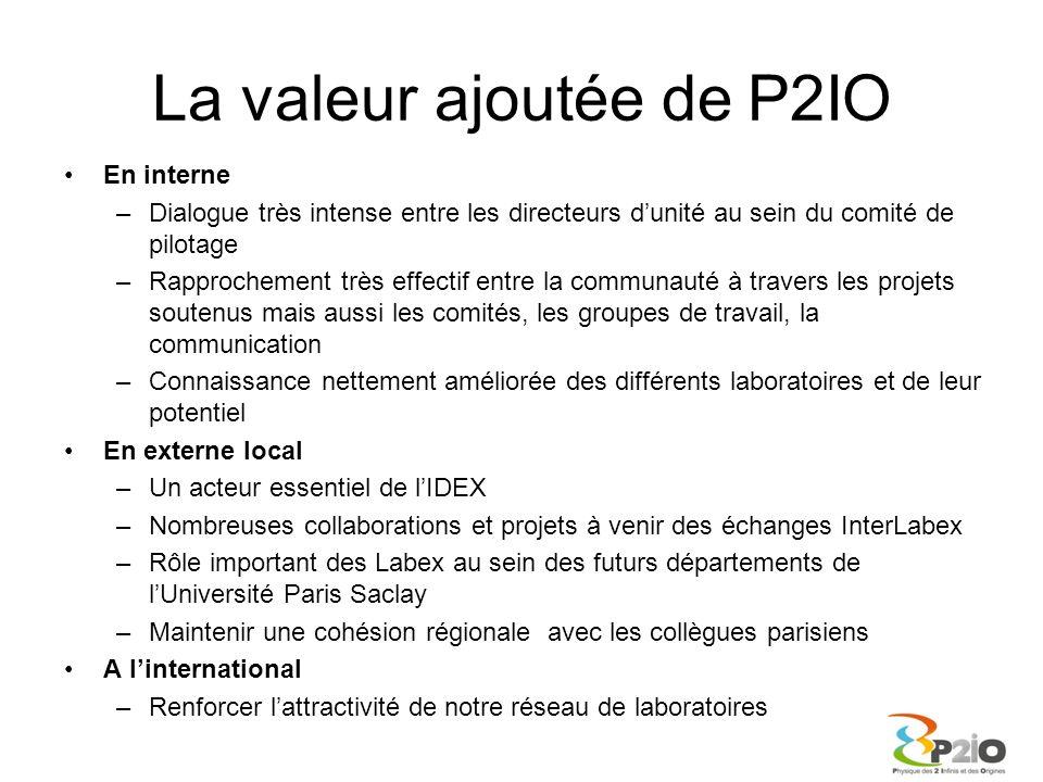 La valeur ajoutée de P2IO En interne –Dialogue très intense entre les directeurs dunité au sein du comité de pilotage –Rapprochement très effectif ent