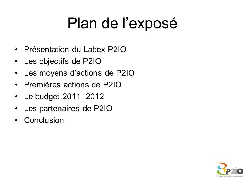 Plan de lexposé Présentation du Labex P2IO Les objectifs de P2IO Les moyens dactions de P2IO Premières actions de P2IO Le budget 2011 -2012 Les parten