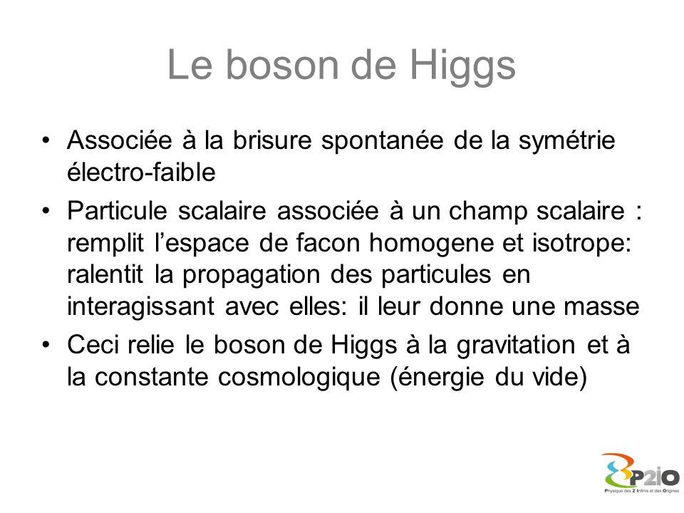 Le boson de Higgs Associée à la brisure spontanée de la symétrie électro-faible Particule scalaire associée à un champ scalaire : remplit lespace de f