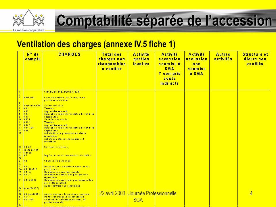 22 avril 2003 - Journée Professionnelle SGA 4 Comptabilité séparée de laccession Ventilation des charges (annexe IV.5 fiche 1)