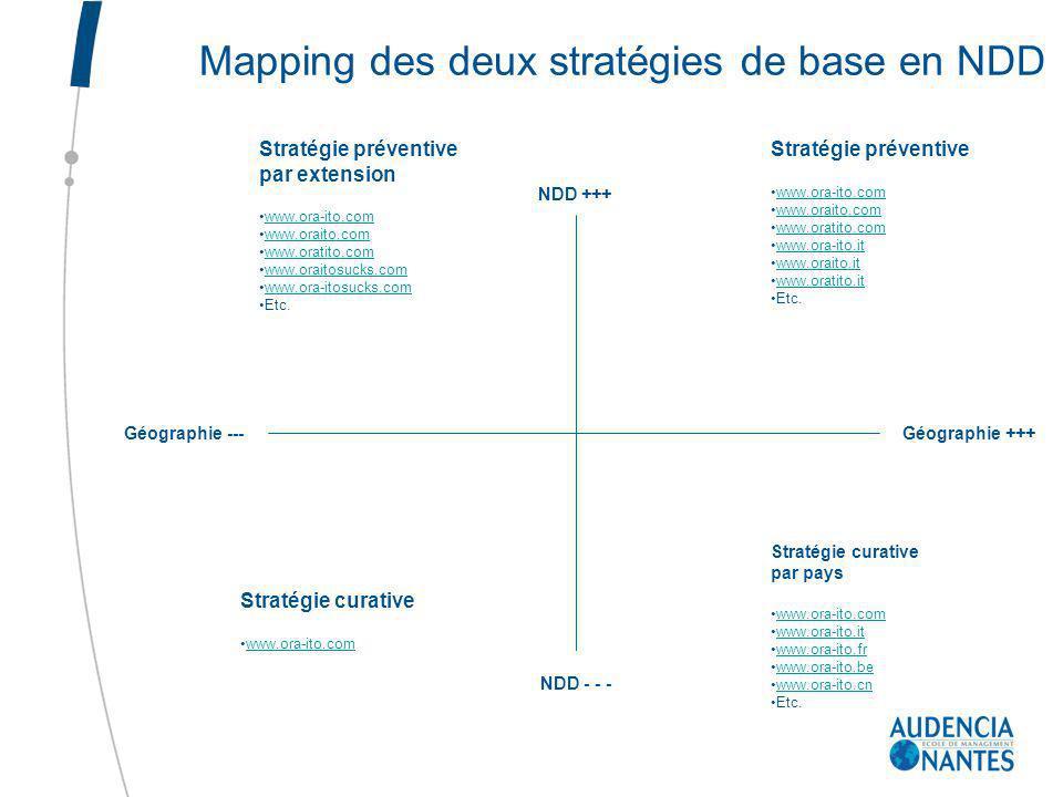NDD +++ Géographie +++ Mapping des deux stratégies de base en NDD Géographie --- NDD - - - Stratégie curative www.ora-ito.com Stratégie préventive www
