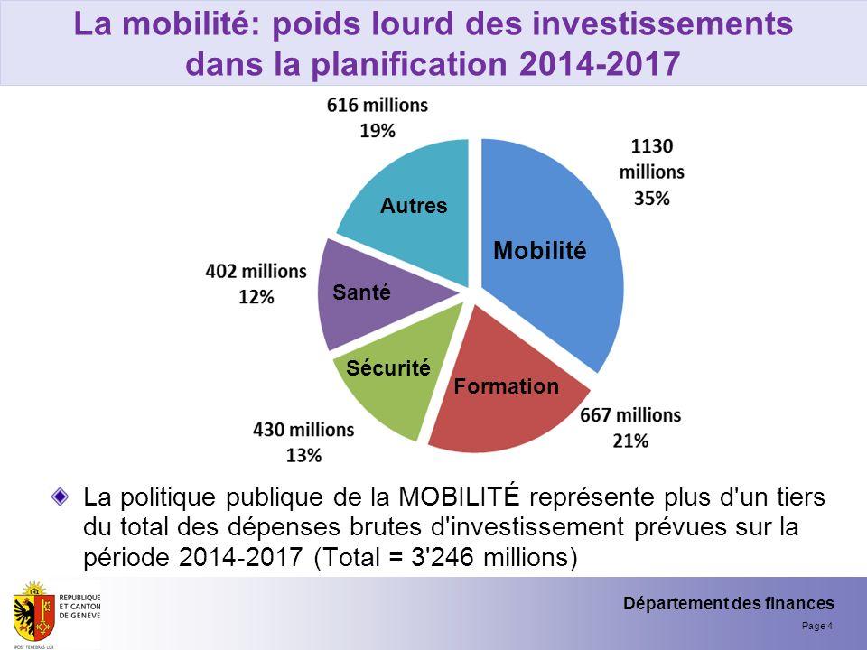 Page 5 Fonctionnement: croissance continue de l effort 2002-2017: Hausse de 100% des subventions aux transports publics 2002-2014: Hausse de 110% de l offre globale des transports publics