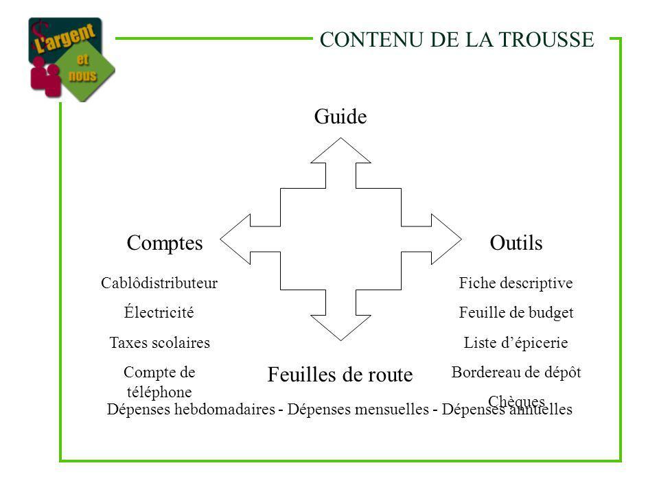 Feuilles de route Guide ComptesOutils CONTENU DE LA TROUSSE Cablôdistributeur Électricité Taxes scolaires Compte de téléphone Dépenses hebdomadaires -