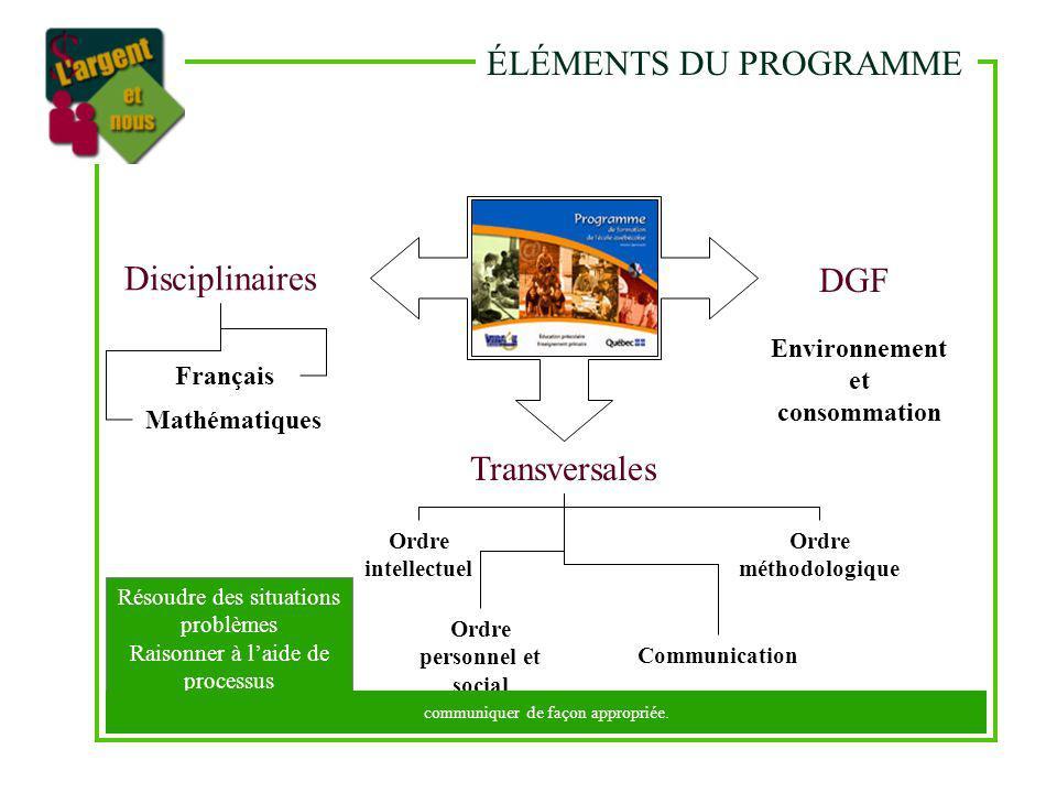 ÉLÉMENTS DU PROGRAMME Disciplinaires Transversales DGF Français Lecture utiliser linformation trouvée pour effectuer diverses tâches Mathématiques Env