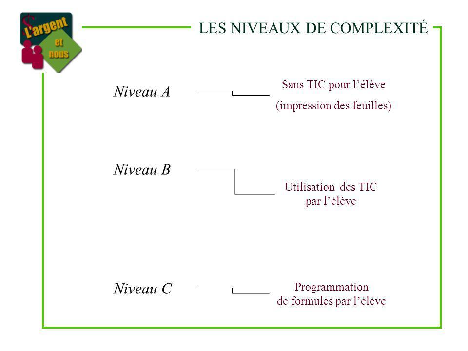 LES NIVEAUX DE COMPLEXITÉ Sans TIC pour lélève (impression des feuilles) Utilisation des TIC par lélève Programmation de formules par lélève Niveau B Niveau A Niveau C