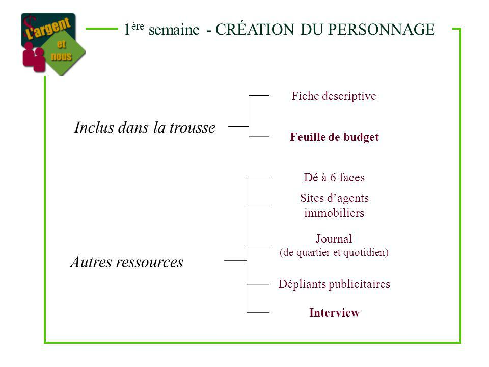 1 ère semaine - CRÉATION DU PERSONNAGE Inclus dans la trousse Autres ressources Feuille de budget Dé à 6 faces Journal (de quartier et quotidien) Dépliants publicitaires Fiche descriptive Interview Sites dagents immobiliers