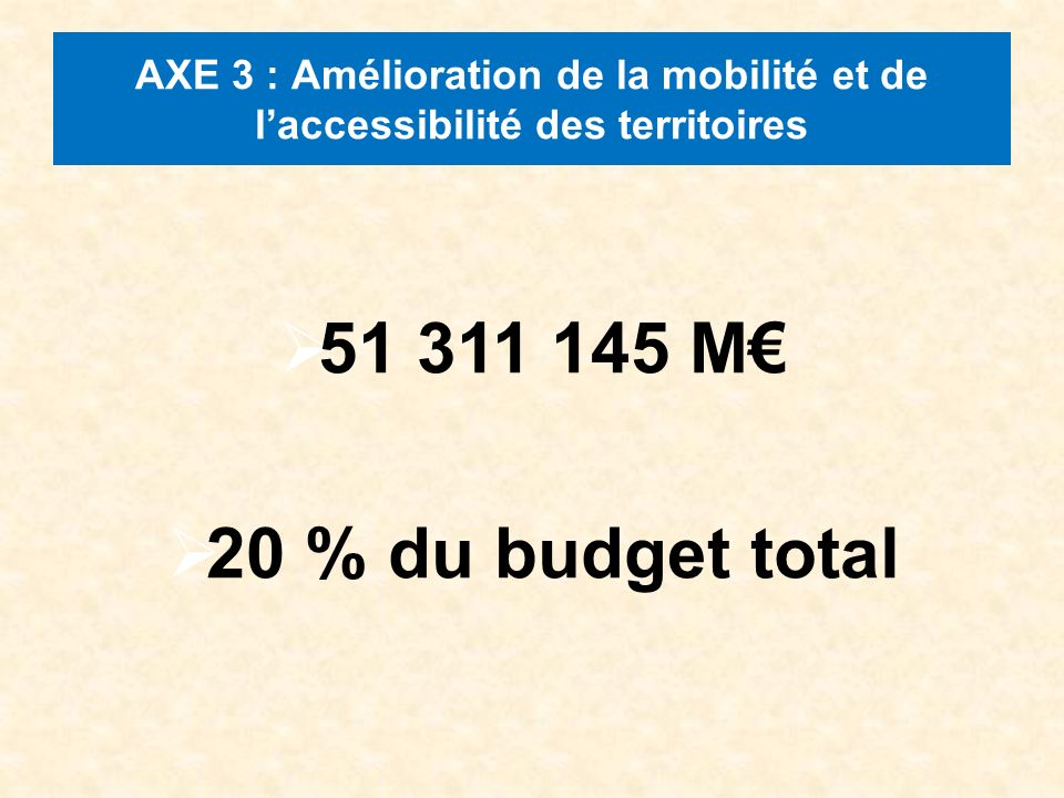 AXE 3 : Amélioration de la mobilité et de laccessibilité des territoires 51 311 145 M 20 % du budget total