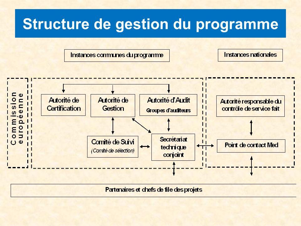 Structure de gestion du programme
