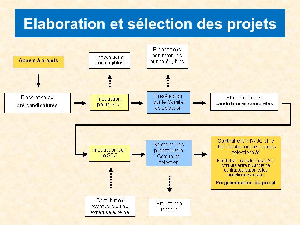 Elaboration et sélection des projets