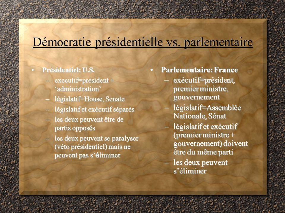 Démocratie présidentielle vs.parlementaire Présidentiel: U.S.Présidentiel: U.S.