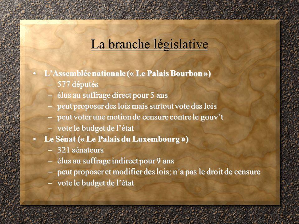 La branche législative LAssemblée nationale (« Le Palais Bourbon »)LAssemblée nationale (« Le Palais Bourbon ») –577 députés –élus au suffrage direct pour 5 ans –peut proposer des lois mais surtout vote des lois –peut voter une motion de censure contre le gouvt –vote le budget de létat Le Sénat (« Le Palais du Luxembourg » )Le Sénat (« Le Palais du Luxembourg » ) –321 sénateurs –élus au suffrage indirect pour 9 ans –peut proposer et modifier des lois; na pas le droit de censure –vote le budget de létat