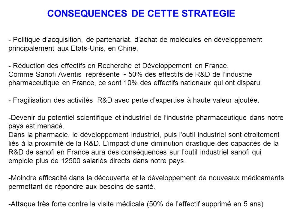 CONSEQUENCES DE CETTE STRATEGIE - Politique dacquisition, de partenariat, dachat de molécules en développement principalement aux Etats-Unis, en Chine.