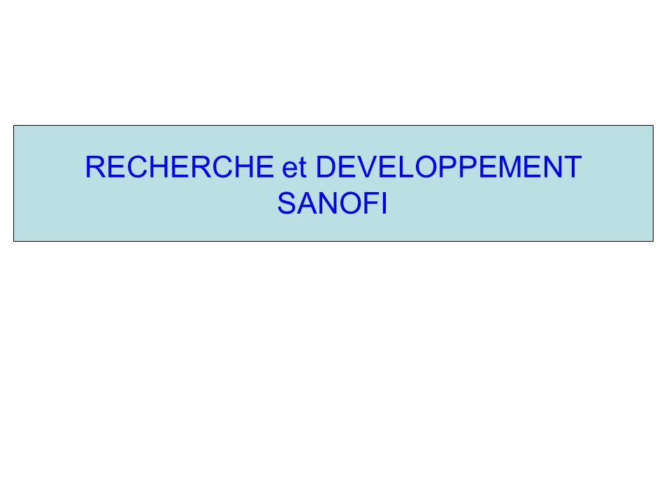 SANOFI - Effectif Monde R&D (2011, prévisionnel) 6000 7000 8000 9000 10000 11000 12000 200920102011 -5% -15% - 19%
