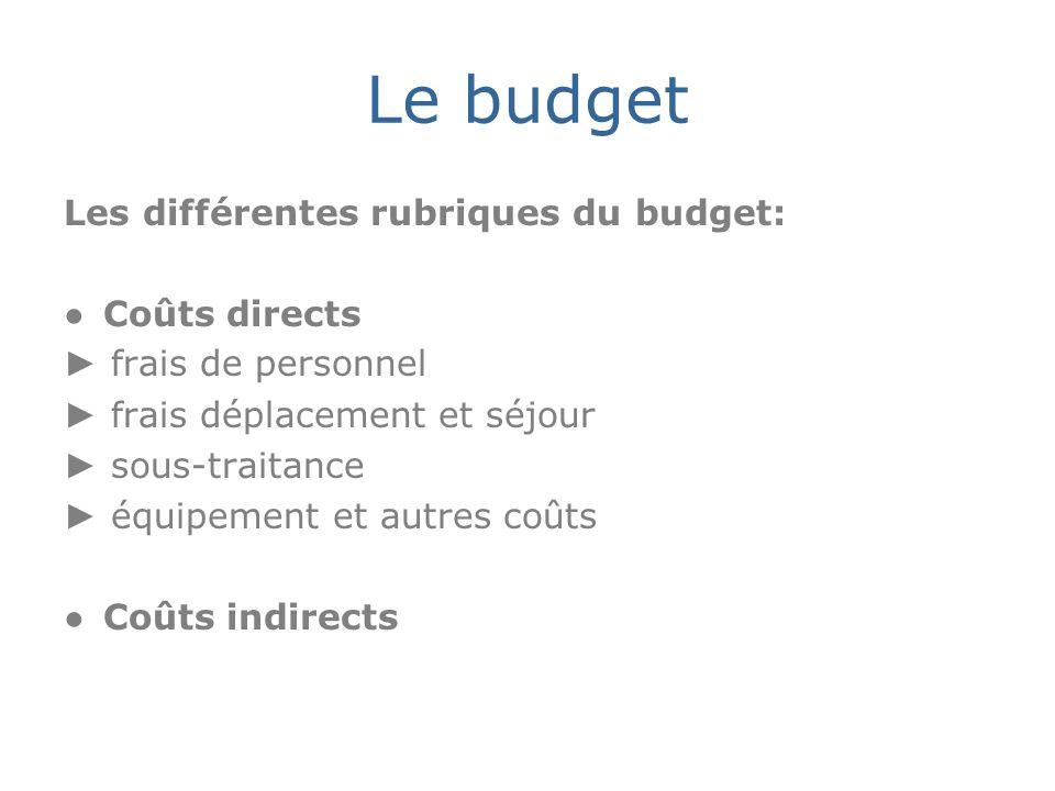 Le budget Les différentes rubriques du budget: Coûts directs frais de personnel frais déplacement et séjour sous-traitance équipement et autres coûts Coûts indirects