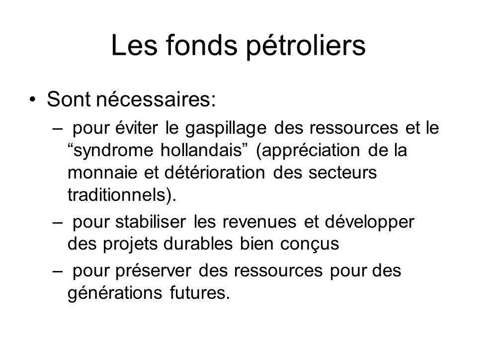 Les fonds pétroliers Sont nécessaires: – pour éviter le gaspillage des ressources et le syndrome hollandais (appréciation de la monnaie et détérioration des secteurs traditionnels).