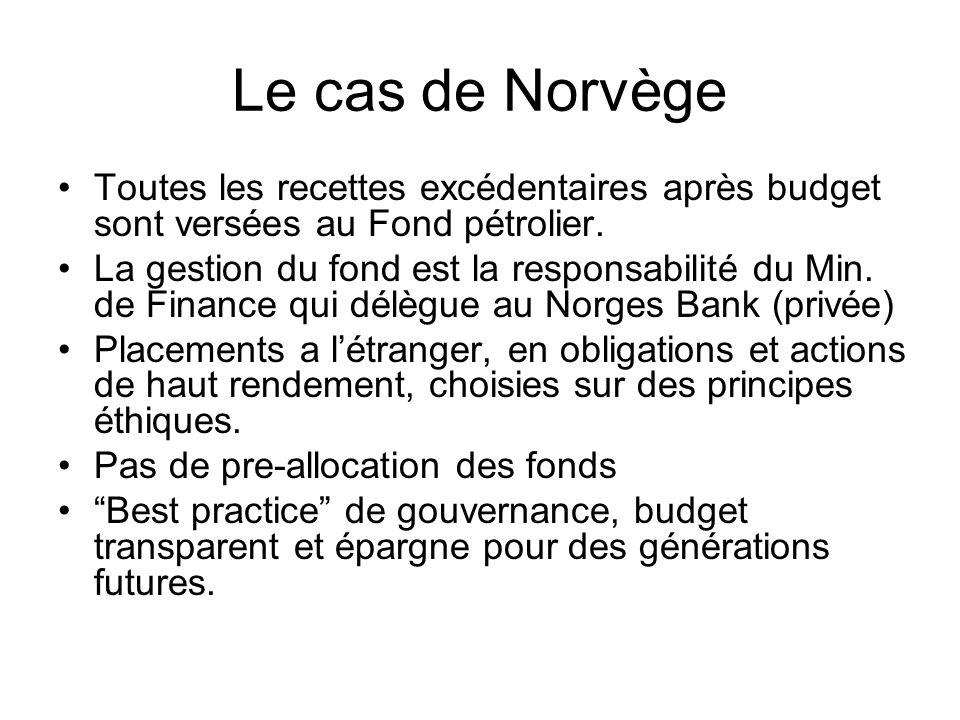 Le cas de Norvège Toutes les recettes excédentaires après budget sont versées au Fond pétrolier.