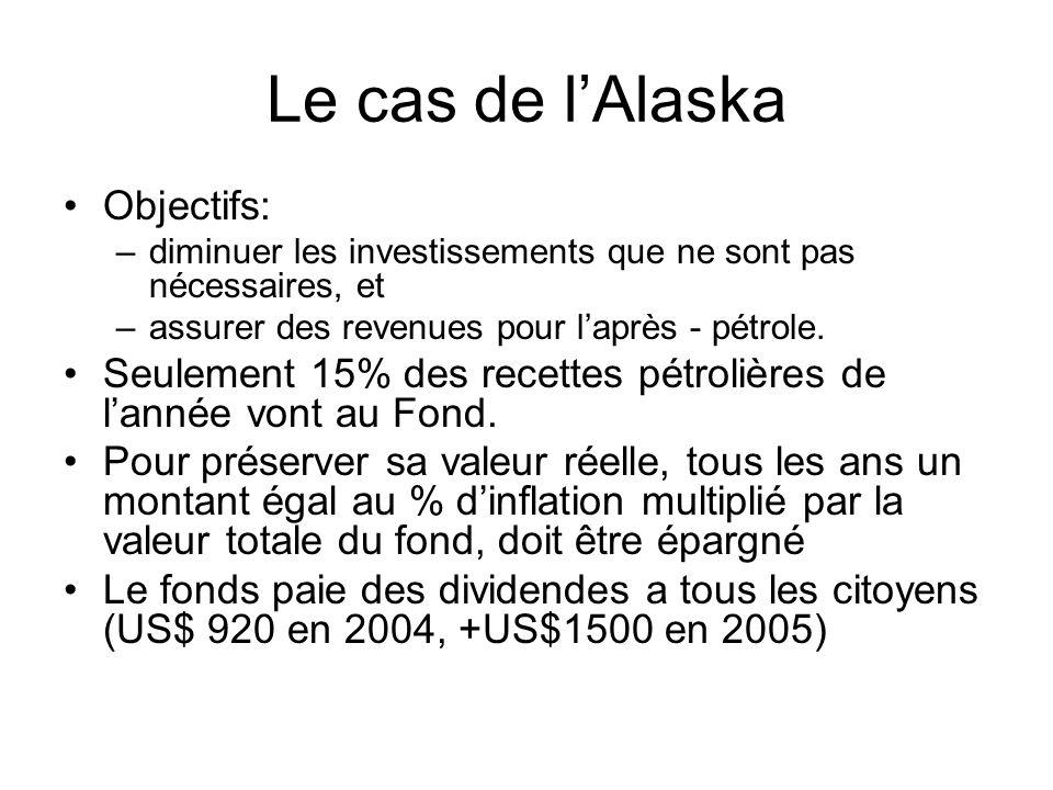 Le cas de lAlaska Objectifs: –diminuer les investissements que ne sont pas nécessaires, et –assurer des revenues pour laprès - pétrole.