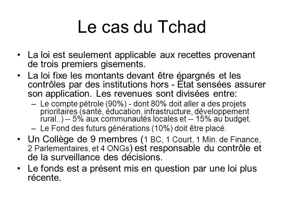 Le cas du Tchad La loi est seulement applicable aux recettes provenant de trois premiers gisements.