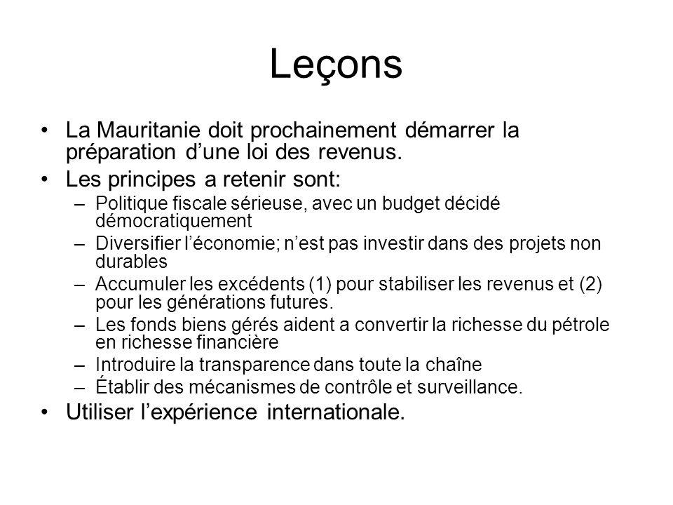 Leçons La Mauritanie doit prochainement démarrer la préparation dune loi des revenus.