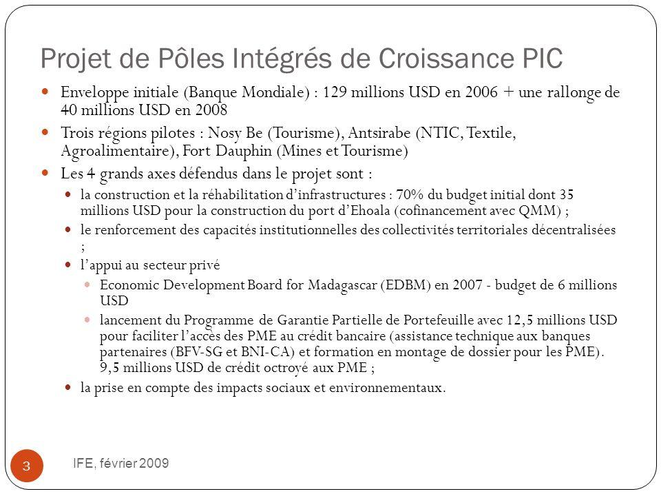 Projet de Pôles Intégrés de Croissance PIC IFE, février 2009 3 Enveloppe initiale (Banque Mondiale) : 129 millions USD en 2006 + une rallonge de 40 millions USD en 2008 Trois régions pilotes : Nosy Be (Tourisme), Antsirabe (NTIC, Textile, Agroalimentaire), Fort Dauphin (Mines et Tourisme) Les 4 grands axes défendus dans le projet sont : la construction et la réhabilitation dinfrastructures : 70% du budget initial dont 35 millions USD pour la construction du port dEhoala (cofinancement avec QMM) ; le renforcement des capacités institutionnelles des collectivités territoriales décentralisées ; lappui au secteur privé Economic Development Board for Madagascar (EDBM) en 2007 - budget de 6 millions USD lancement du Programme de Garantie Partielle de Portefeuille avec 12,5 millions USD pour faciliter laccès des PME au crédit bancaire (assistance technique aux banques partenaires (BFV-SG et BNI-CA) et formation en montage de dossier pour les PME).