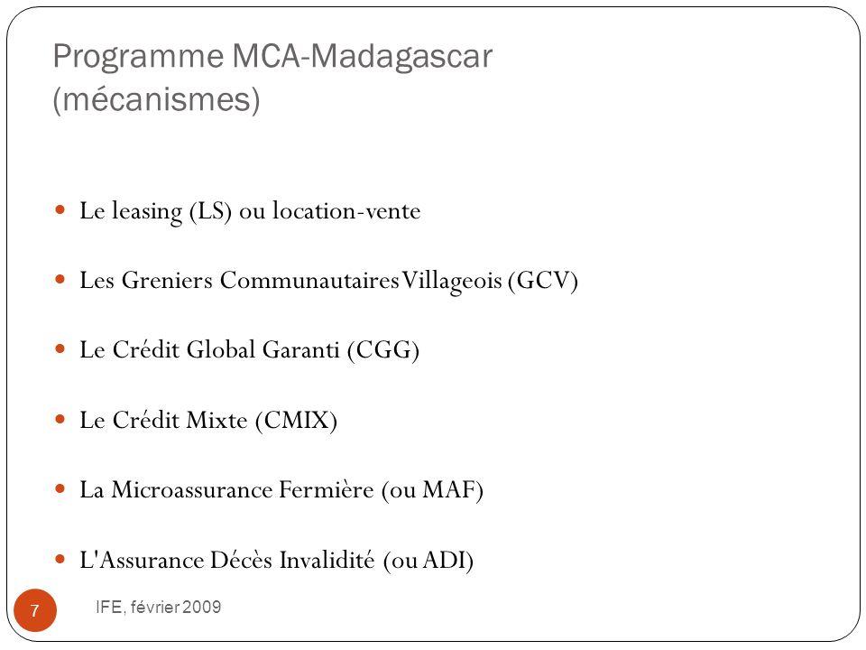 Programme MCA-Madagascar (mécanismes) IFE, février 2009 7 Le leasing (LS) ou location-vente Les Greniers Communautaires Villageois (GCV) Le Crédit Global Garanti (CGG) Le Crédit Mixte (CMIX) La Microassurance Fermière (ou MAF) L Assurance Décès Invalidité (ou ADI)