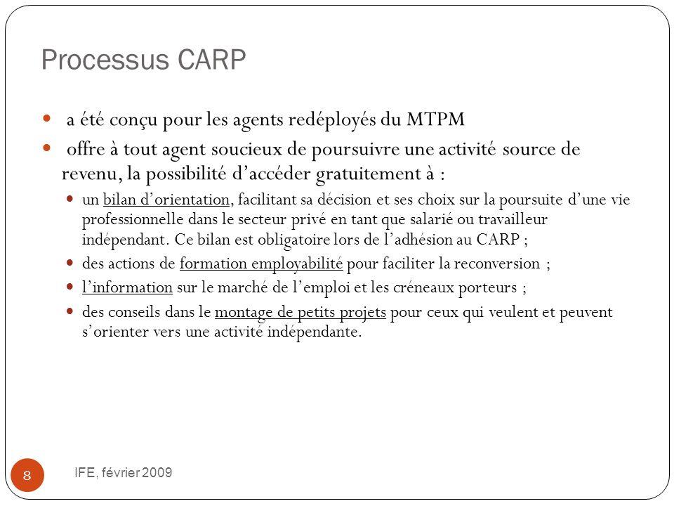 Processus CARP IFE, février 2009 8 a été conçu pour les agents redéployés du MTPM offre à tout agent soucieux de poursuivre une activité source de rev