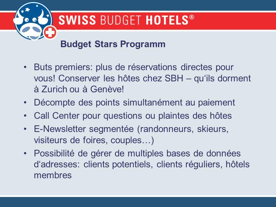 Budget Stars Programm Buts premiers: plus de réservations directes pour vous! Conserver les hôtes chez SBH – quils dorment à Zurich ou à Genève! Décom
