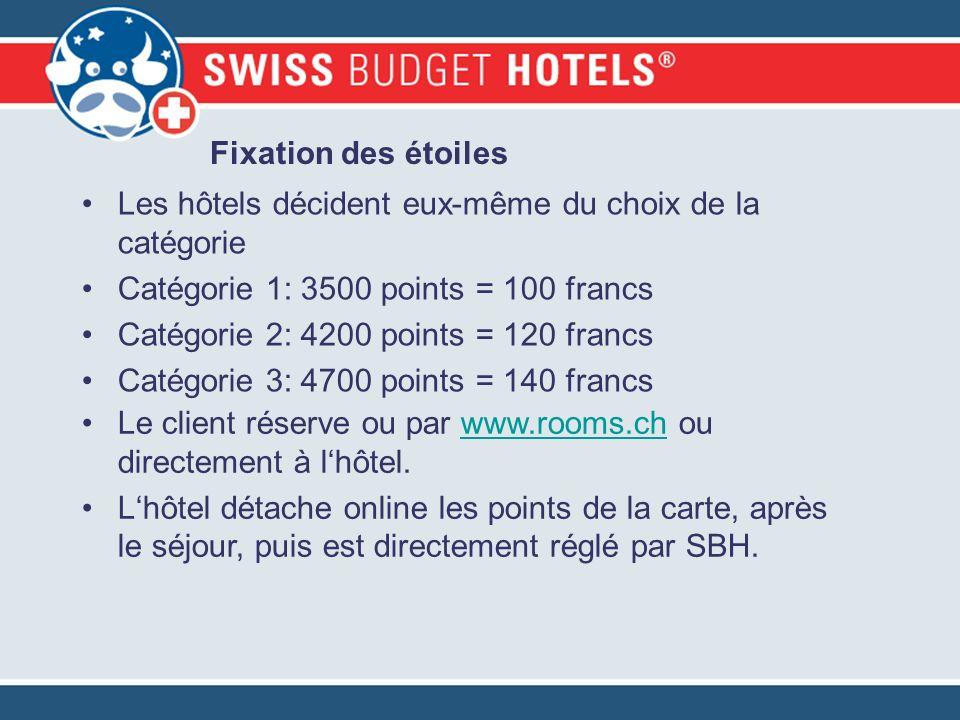 Fixation des étoiles Les hôtels décident eux-même du choix de la catégorie Catégorie 1: 3500 points = 100 francs Catégorie 2: 4200 points = 120 francs