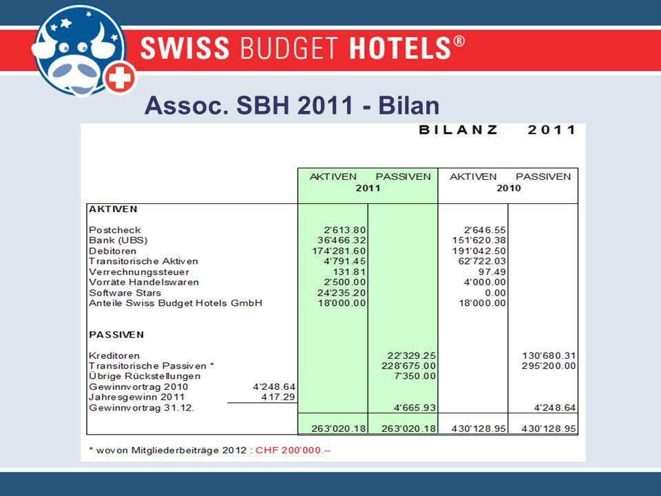 Assoc. SBH 2011 - Bilan