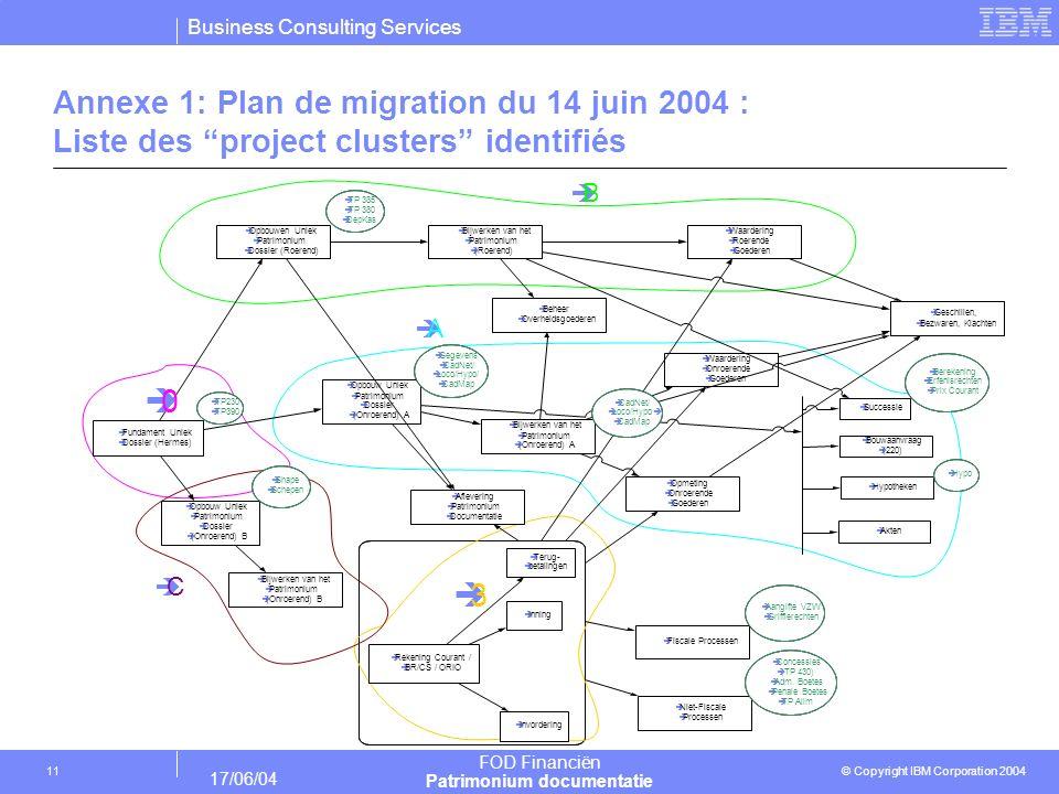 Business Consulting Services © Copyright IBM Corporation 2004 FOD Financiën Patrimonium documentatie 17/06/04 11 Annexe 1: Plan de migration du 14 jui
