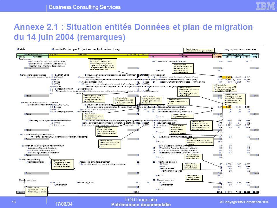 Business Consulting Services © Copyright IBM Corporation 2004 FOD Financiën Patrimonium documentatie 17/06/04 13 Annexe 2.1 : Situation entités Donnée