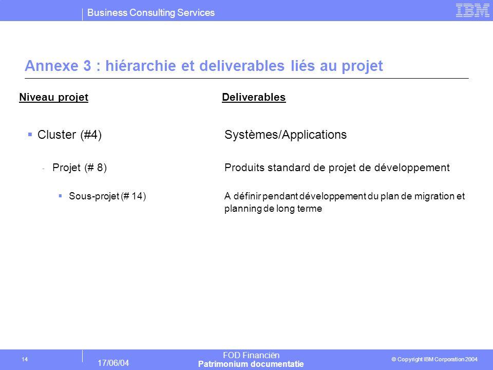 Business Consulting Services © Copyright IBM Corporation 2004 FOD Financiën Patrimonium documentatie 17/06/04 14 Annexe 3 : hiérarchie et deliverables