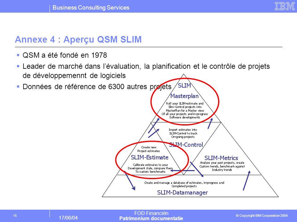 Business Consulting Services © Copyright IBM Corporation 2004 FOD Financiën Patrimonium documentatie 17/06/04 15 Annexe 4 : Aperçu QSM SLIM QSM a été
