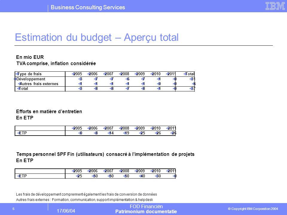 Business Consulting Services © Copyright IBM Corporation 2004 FOD Financiën Patrimonium documentatie 17/06/04 5 Estimation du budget – Aperçu total Le