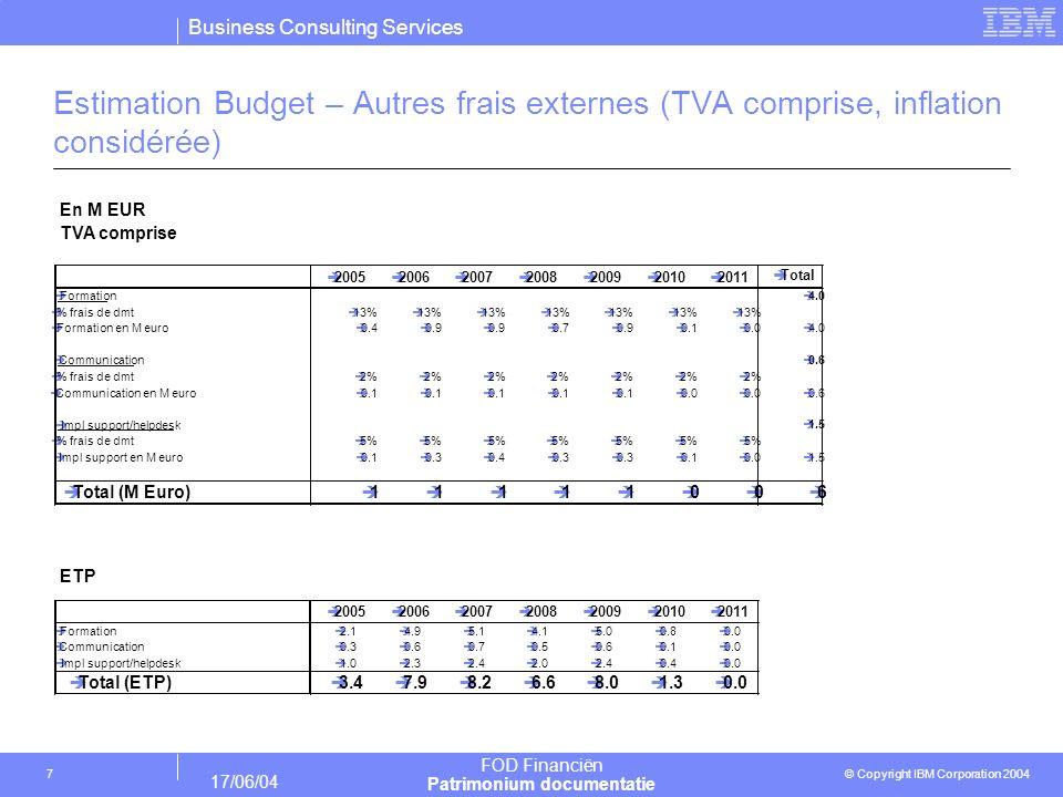 Business Consulting Services © Copyright IBM Corporation 2004 FOD Financiën Patrimonium documentatie 17/06/04 7 Estimation Budget – Autres frais exter