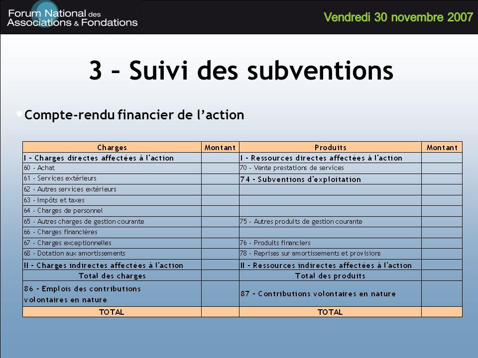Compte-rendu financier de laction 3 – Suivi des subventions