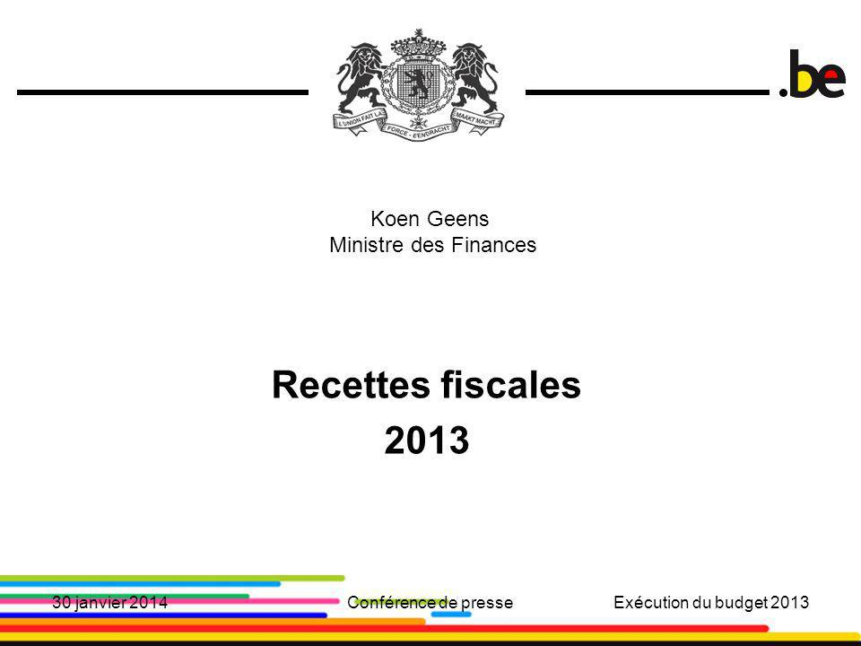 2 Recettes fiscales: réalisations 2013 en caisse Objectif budgétaire conclave septembre 2013 Realisations 2013 en caisseDifférence 102.636 mio102.603 mio-34 mio 3,3% en + par rapport à 2012 0% Objectif budgétaire atteint.